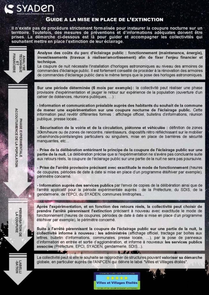 Guide à la mise en place de l'extinction EP SYADEN